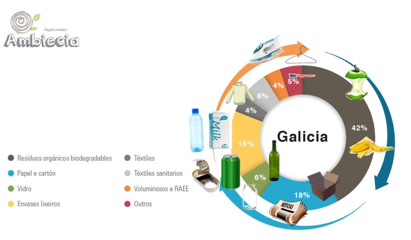 residuos-galicia.png